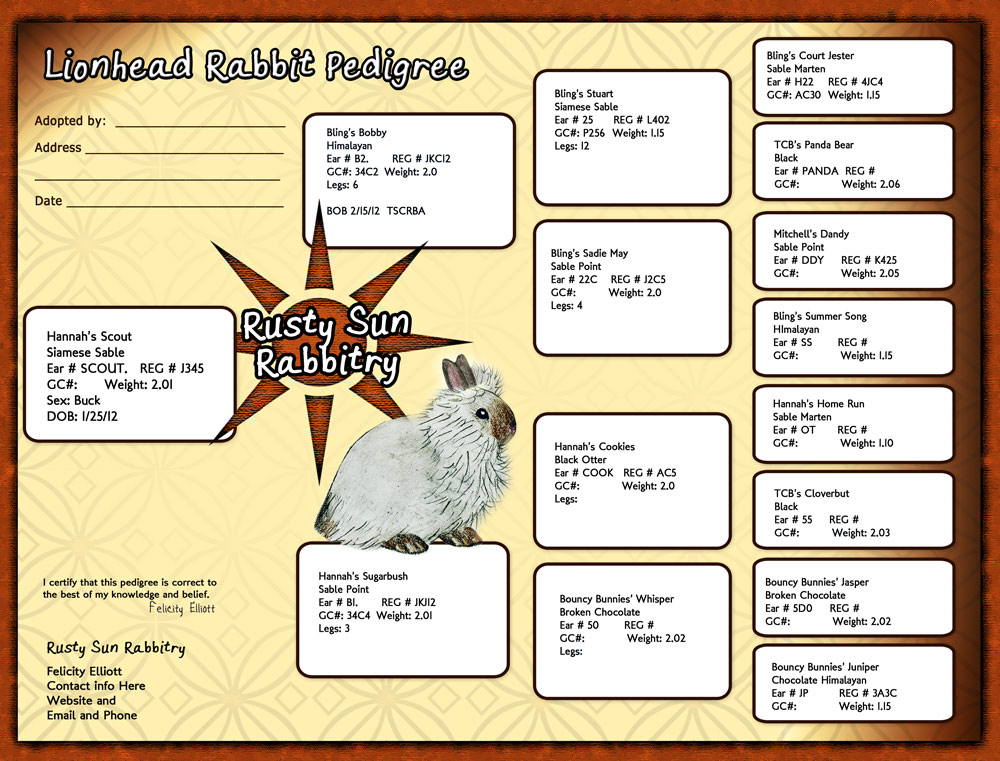 Rabbit Pedigrees Show Information